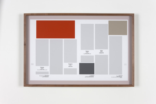 Averages (Abstract Paintings), 2011 (Detail), 4 hand coated pigment prints, 43.18 x 66 cm each print